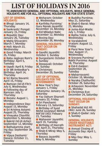 Telangana Govt. has released Public Holidays with days and dates. In ...